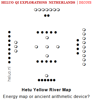 Heluo Hill - Hetu Yellow River Map decoy