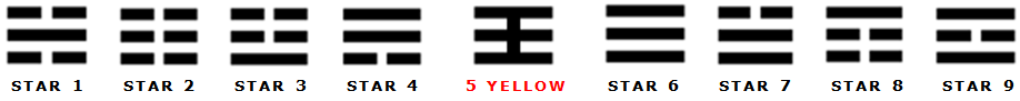 5 Yellow aka Star 5 Earth - Heluo Hill